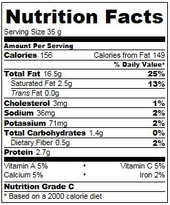 Arugula Walnut Pesto Nutrition Facts