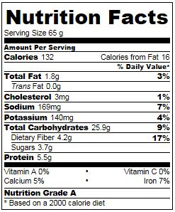 Spelt Bread Nutrition Facts