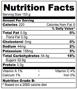 Holiday Rosemary Pomegranate Mimosas Nutrition Facts
