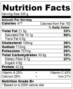 Shredded Chicken Enchilada Nutrition Facts